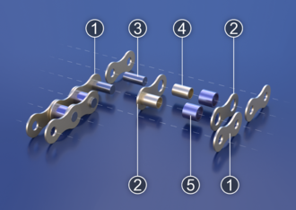 Ланцюг однорядний ПР схема